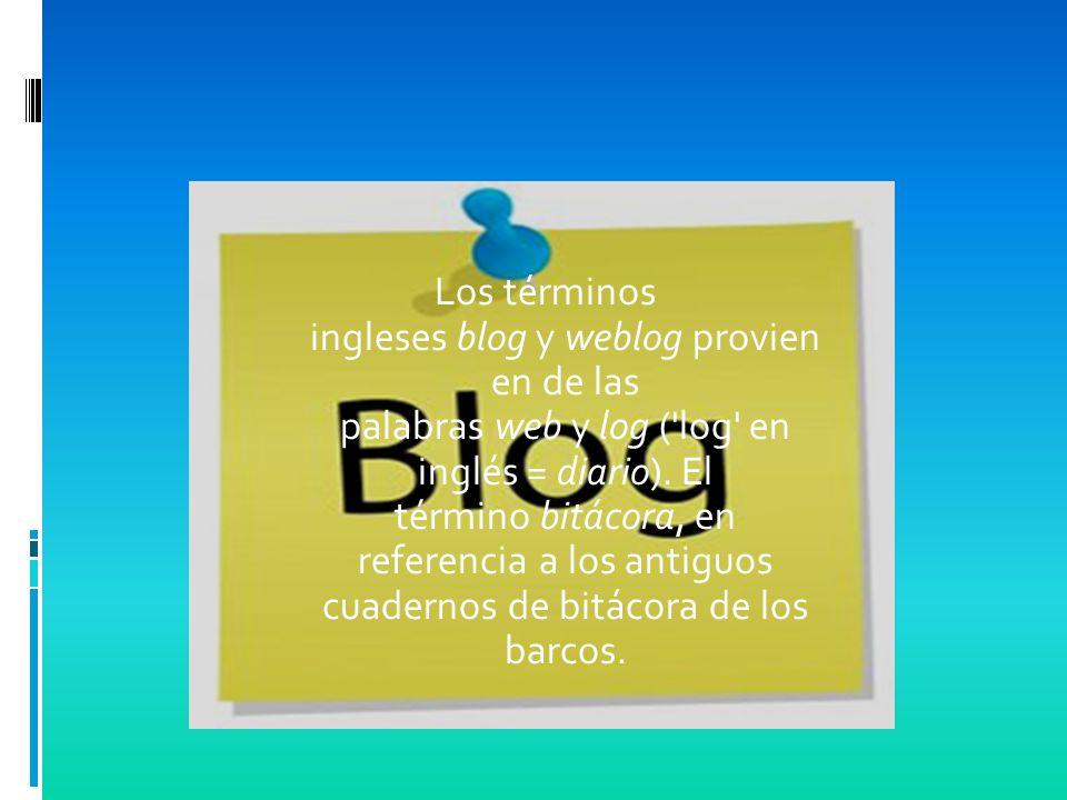 Los términos ingleses blog y weblog provien en de las palabras web y log ( log en inglés = diario).