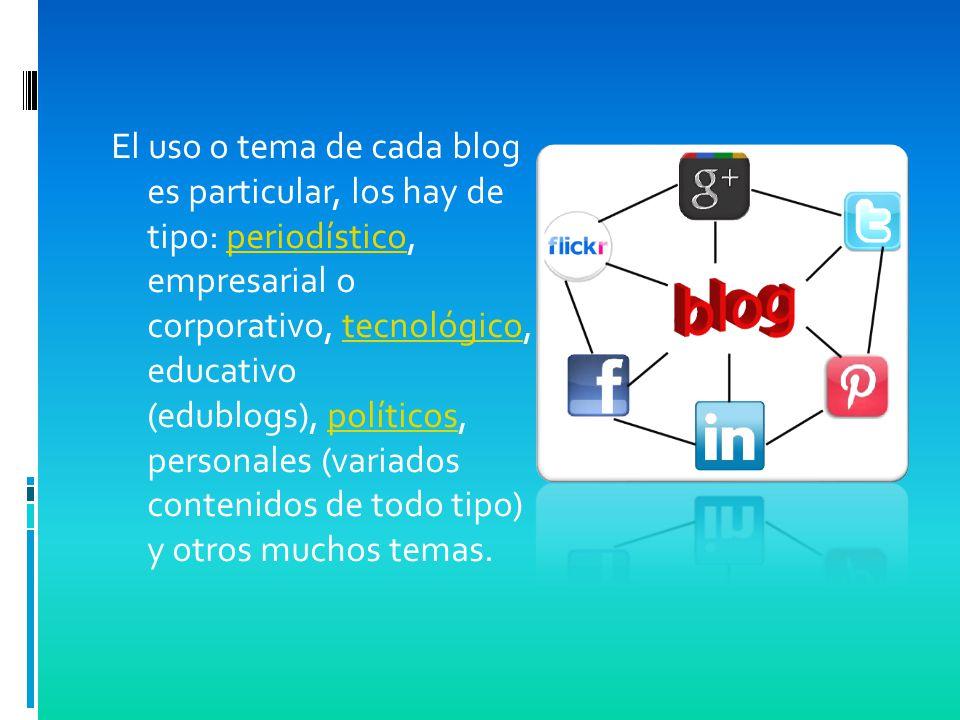 El uso o tema de cada blog es particular, los hay de tipo: periodístico, empresarial o corporativo, tecnológico, educativo (edublogs), políticos, personales (variados contenidos de todo tipo) y otros muchos temas.periodísticotecnológicopolíticos