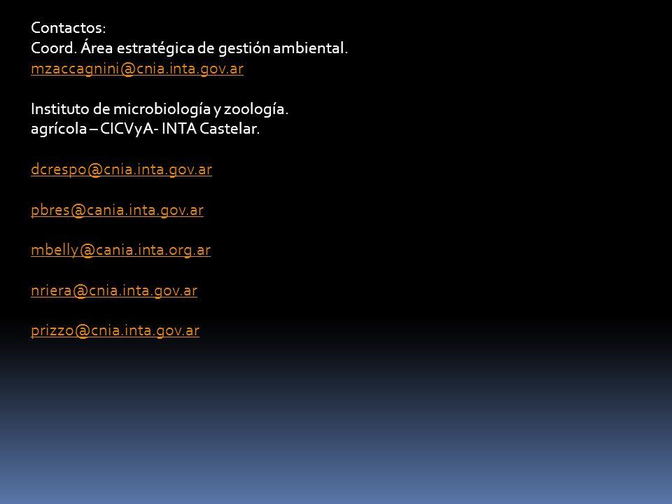 Contactos: Coord. Área estratégica de gestión ambiental.