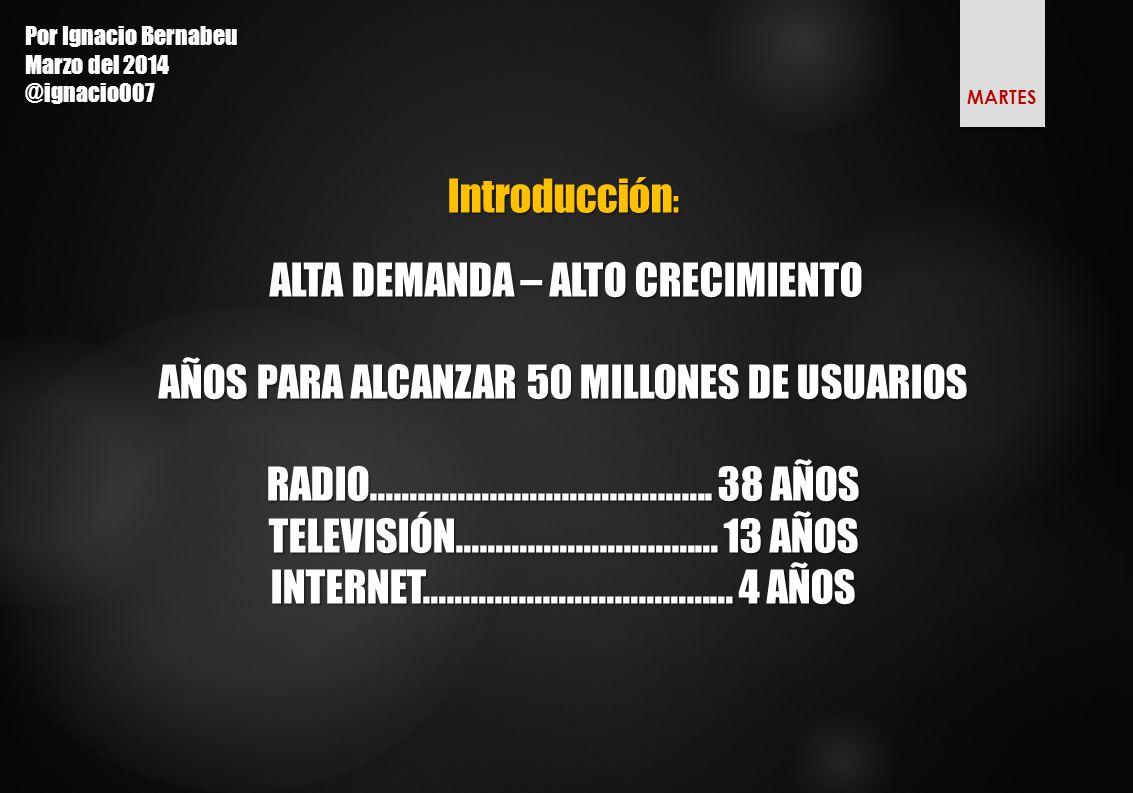 Introducción : ALTA DEMANDA – ALTO CRECIMIENTO ALTA DEMANDA – ALTO CRECIMIENTO AÑOS PARA ALCANZAR 50 MILLONES DE USUARIOS RADIO…………………………………….