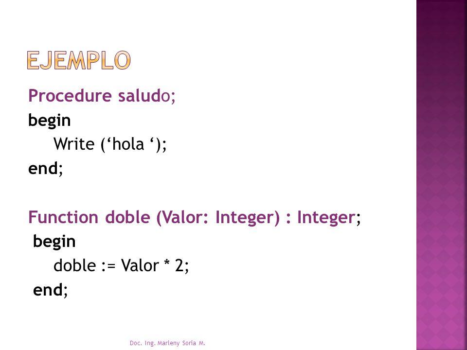 Procedure saludo; begin Write (hola ); end; Function doble (Valor: Integer) : Integer; begin doble := Valor * 2; end; Doc.