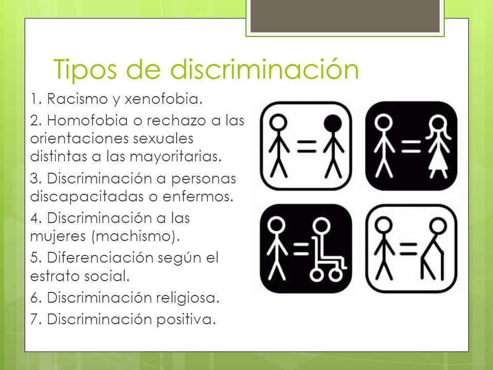 Tipos de discriminación 1. Racismo y xenofobia. 2. Homofobia o rechazo a las orientaciones sexuales distintas a las mayoritarias. 3. Discriminación a