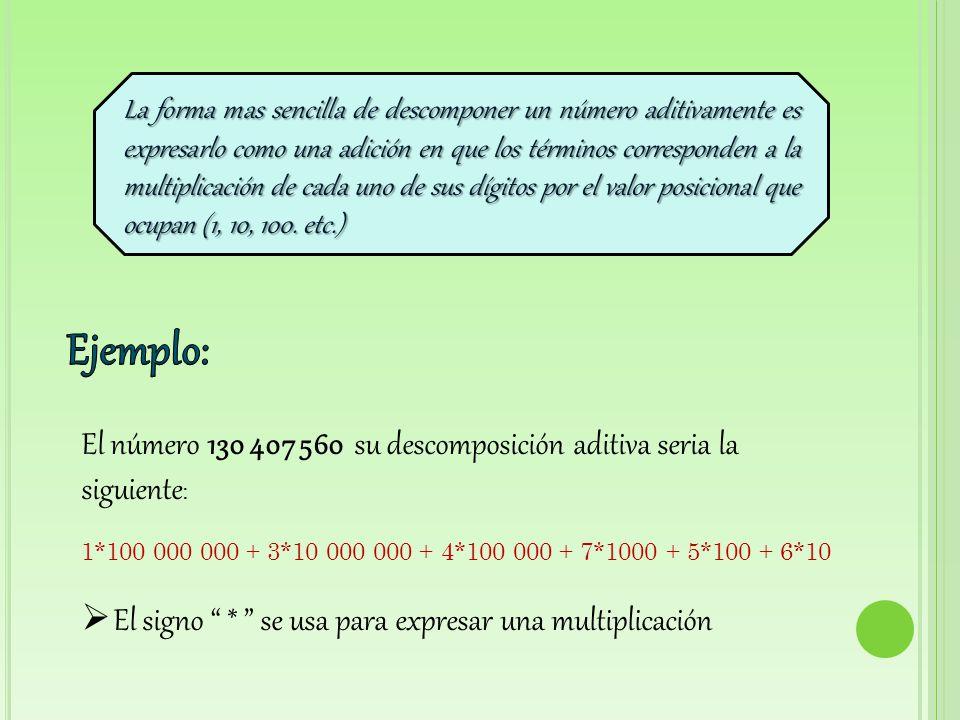 La forma mas sencilla de descomponer un número aditivamente es expresarlo como una adición en que los términos corresponden a la multiplicación de cada uno de sus dígitos por el valor posicional que ocupan (1, 10, 100.