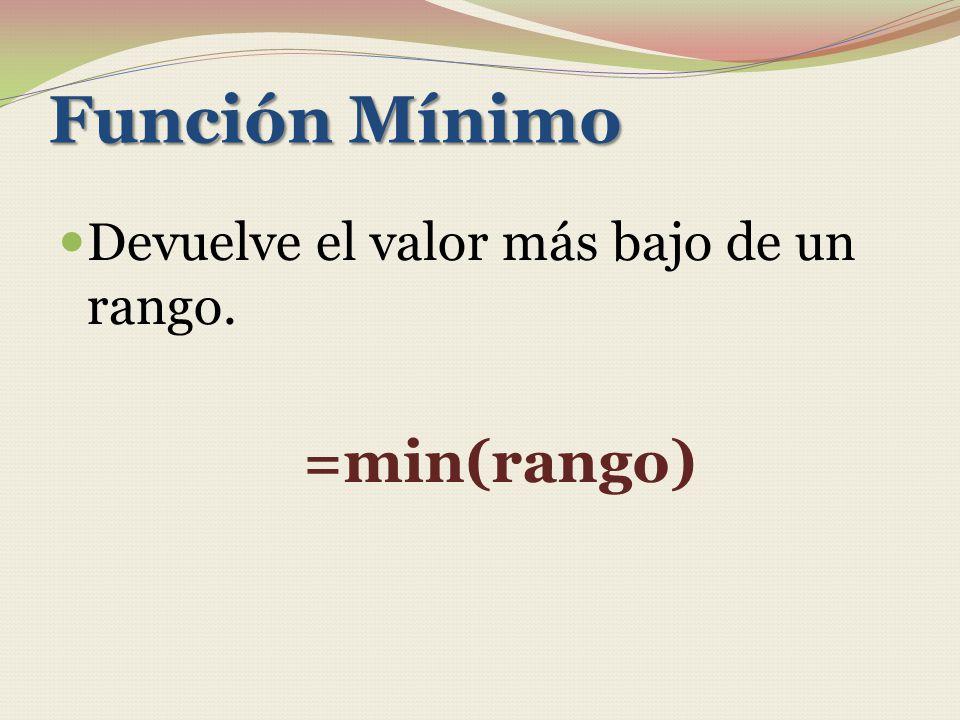 Función Mínimo Devuelve el valor más bajo de un rango. =min(rango)