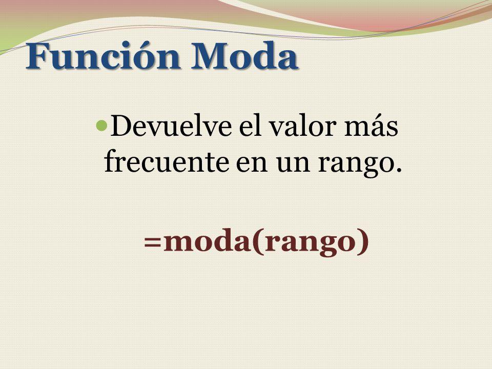 Función Moda Devuelve el valor más frecuente en un rango. =moda(rango)