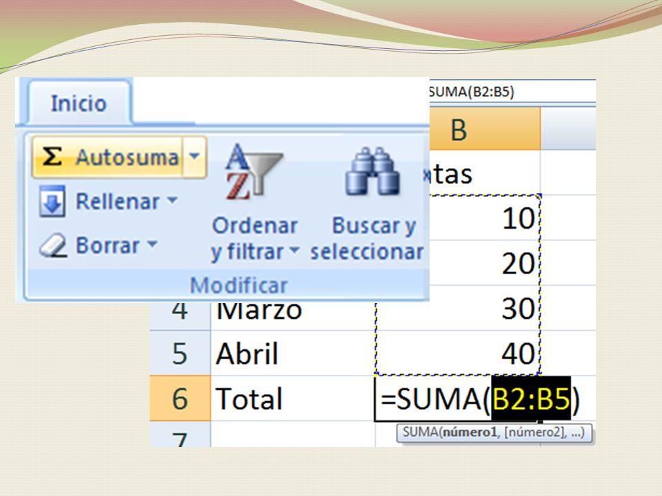 Función Promedio Promedio es la suma de todos los valores numéricos dividida entre el número de valores =promedio(rango)