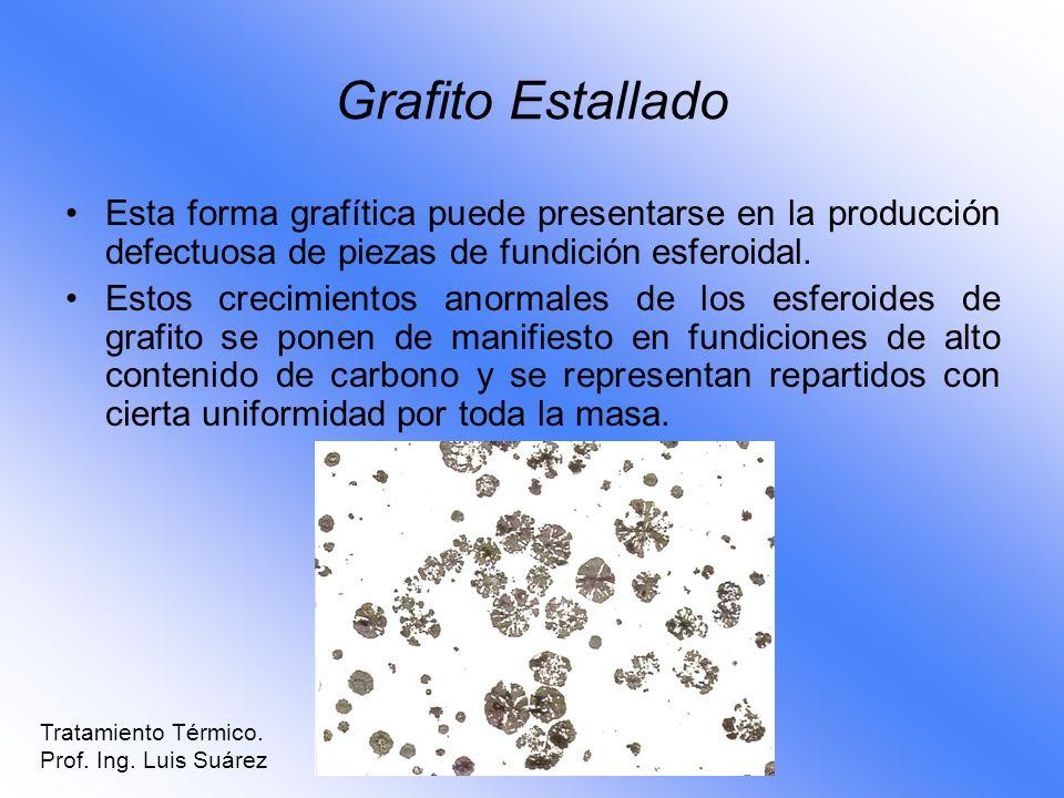 Grafito Estallado Esta forma grafítica puede presentarse en la producción defectuosa de piezas de fundición esferoidal. Estos crecimientos anormales d