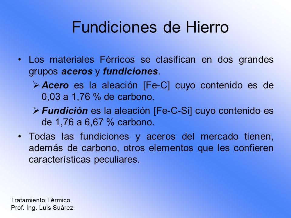 Fundiciones de Hierro Los materiales Férricos se clasifican en dos grandes grupos aceros y fundiciones. Acero es la aleación [Fe-C] cuyo contenido es
