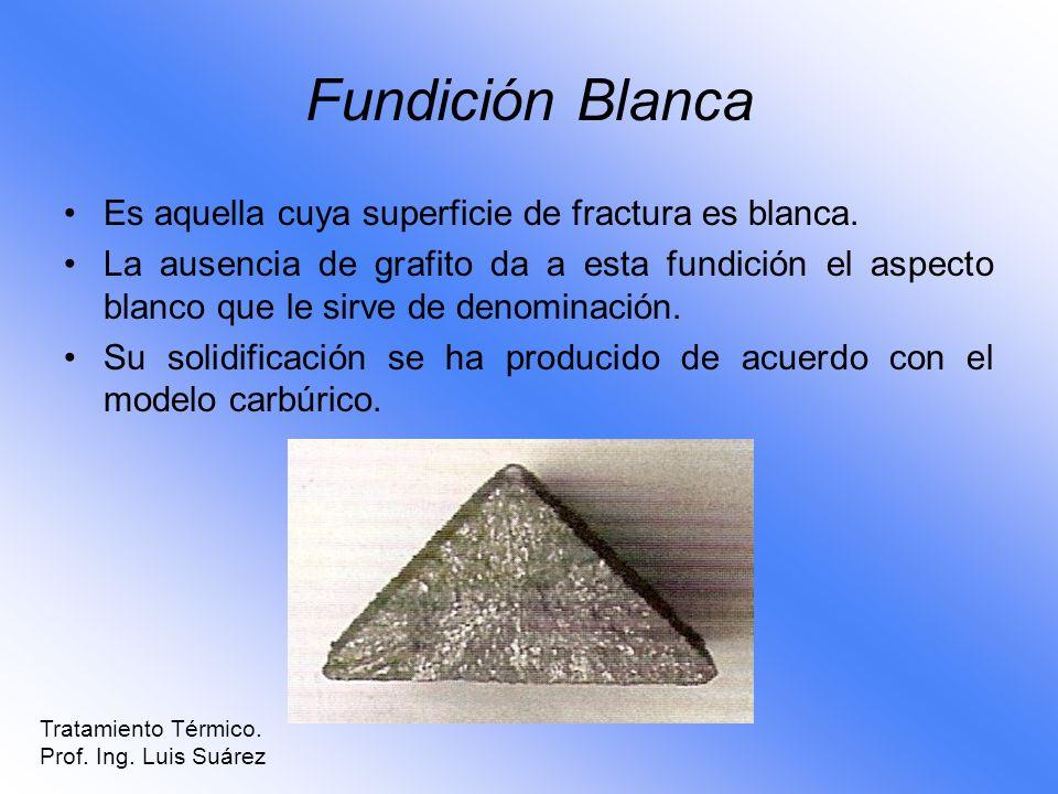 Fundición Blanca Es aquella cuya superficie de fractura es blanca. La ausencia de grafito da a esta fundición el aspecto blanco que le sirve de denomi
