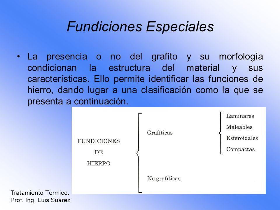 Fundiciones Especiales Tratamiento Térmico. Prof. Ing. Luis Suárez La presencia o no del grafito y su morfología condicionan la estructura del materia