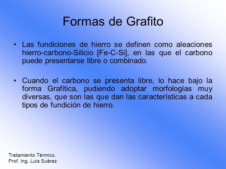 Formas de Grafito Las fundiciones de hierro se definen como aleaciones hierro-carbono-Silicio [Fe-C-Si], en las que el carbono puede presentarse libre