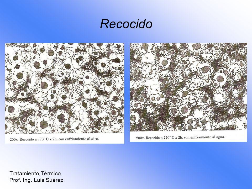 Recocido Tratamiento Térmico. Prof. Ing. Luis Suárez