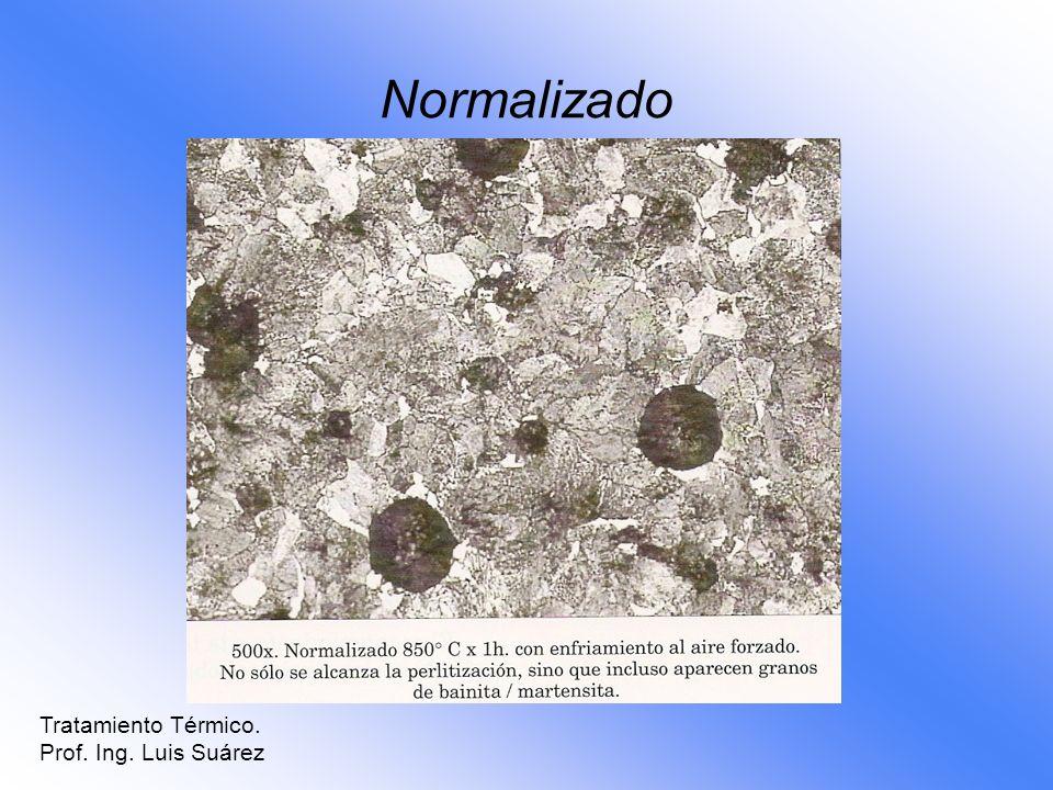 Normalizado Tratamiento Térmico. Prof. Ing. Luis Suárez