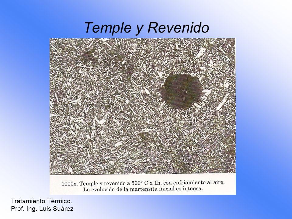 Temple y Revenido Tratamiento Térmico. Prof. Ing. Luis Suárez