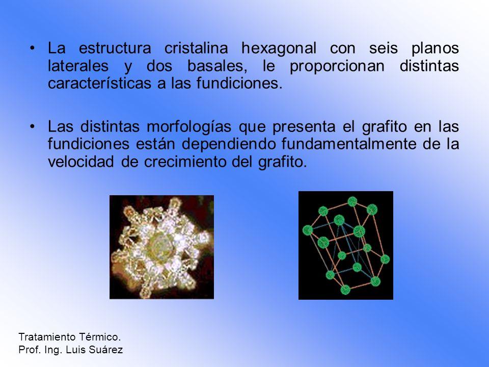 La estructura cristalina hexagonal con seis planos laterales y dos basales, le proporcionan distintas características a las fundiciones. Las distintas