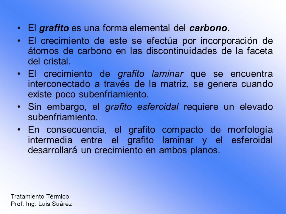El grafito es una forma elemental del carbono. El crecimiento de este se efectúa por incorporación de átomos de carbono en las discontinuidades de la