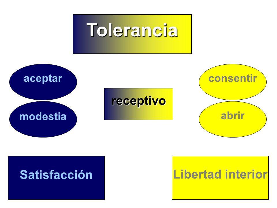 41 Satisfacción Libertad interior aceptarconsentir modestia abrir receptivo Tolerancia