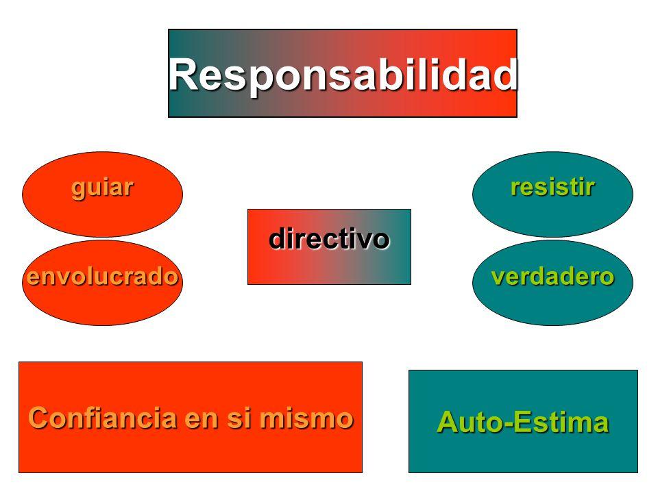 23 Confiancia en si mismo Auto-Estima guiarresistir envolucradoverdadero directivo Responsabilidad