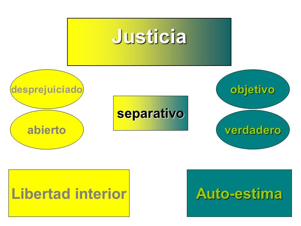 24 Libertad interiorAuto-estima desprejuiciadoobjetivoabiertoverdadero separativo Justicia