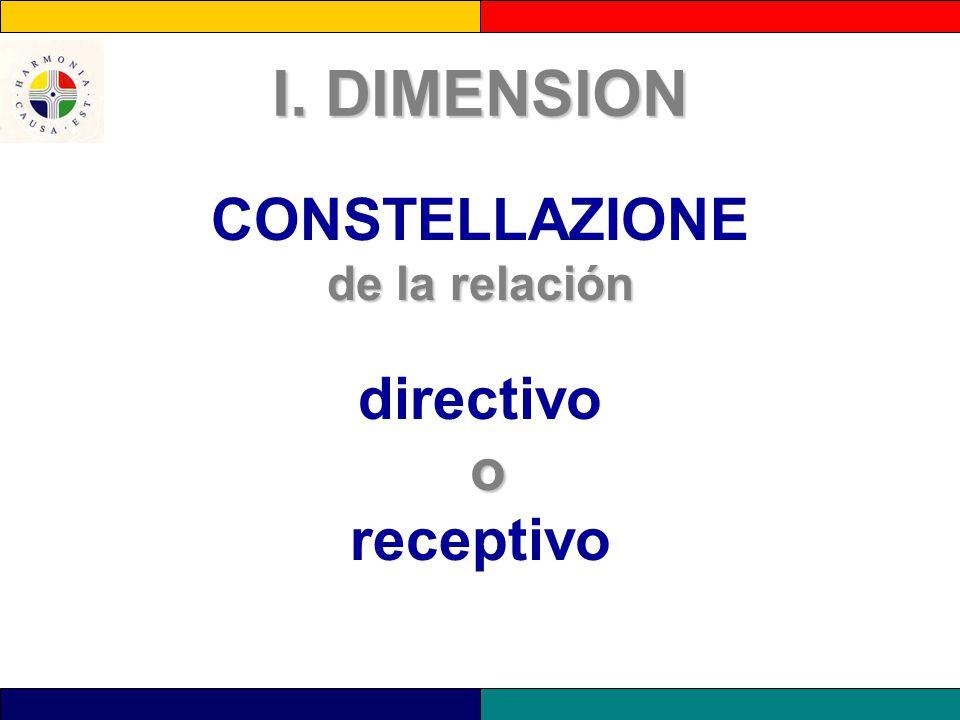I. DIMENSION CONSTELLAZIONE de la relación directivo o receptivo