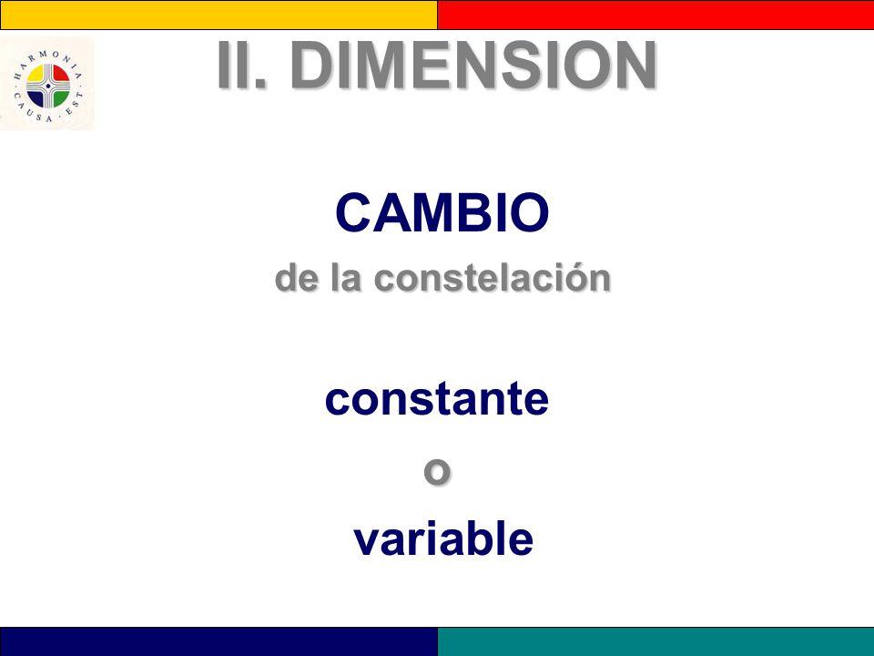 II. DIMENSION CAMBIO de la constelación de la constelación constanteo variable