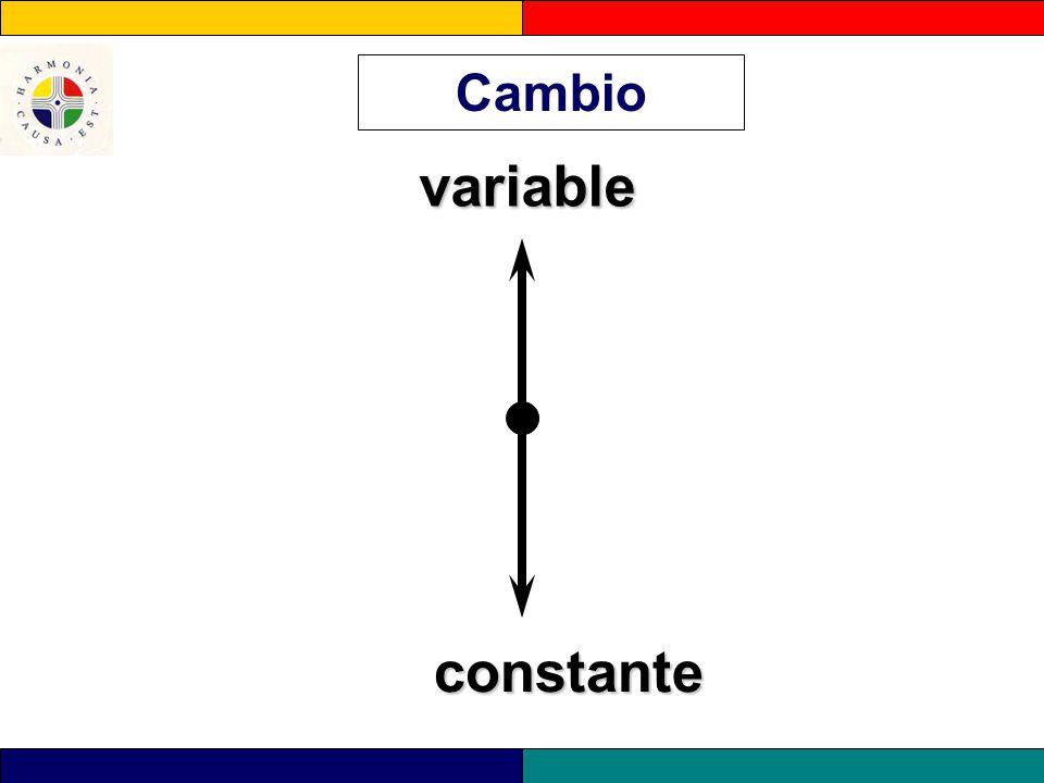 variable variable constante Cambio