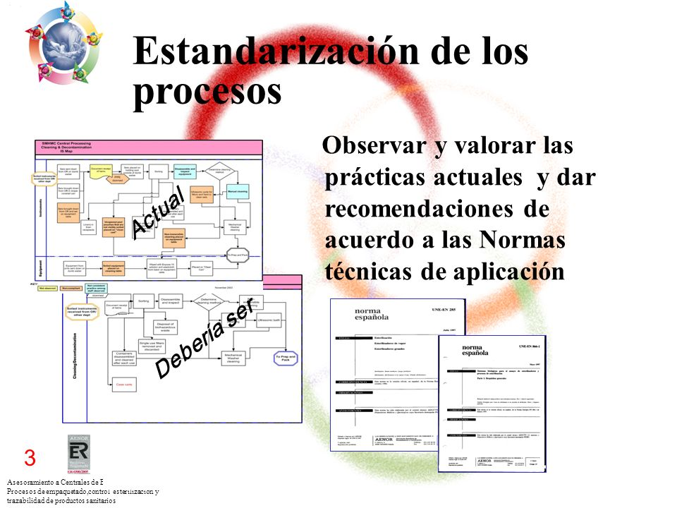 Asesoramiento a Centrales de Esterilización para los Procesos de empaquetado,control esterilización y trazabilidad de productos sanitarios 3 Estandari