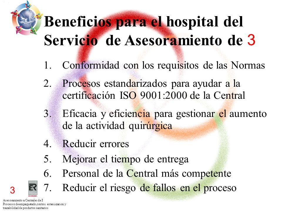 Asesoramiento a Centrales de Esterilización para los Procesos de empaquetado,control esterilización y trazabilidad de productos sanitarios 3 Beneficio
