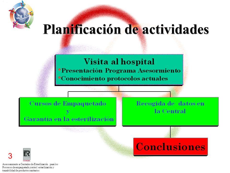 Asesoramiento a Centrales de Esterilización para los Procesos de empaquetado,control esterilización y trazabilidad de productos sanitarios 3 Planifica