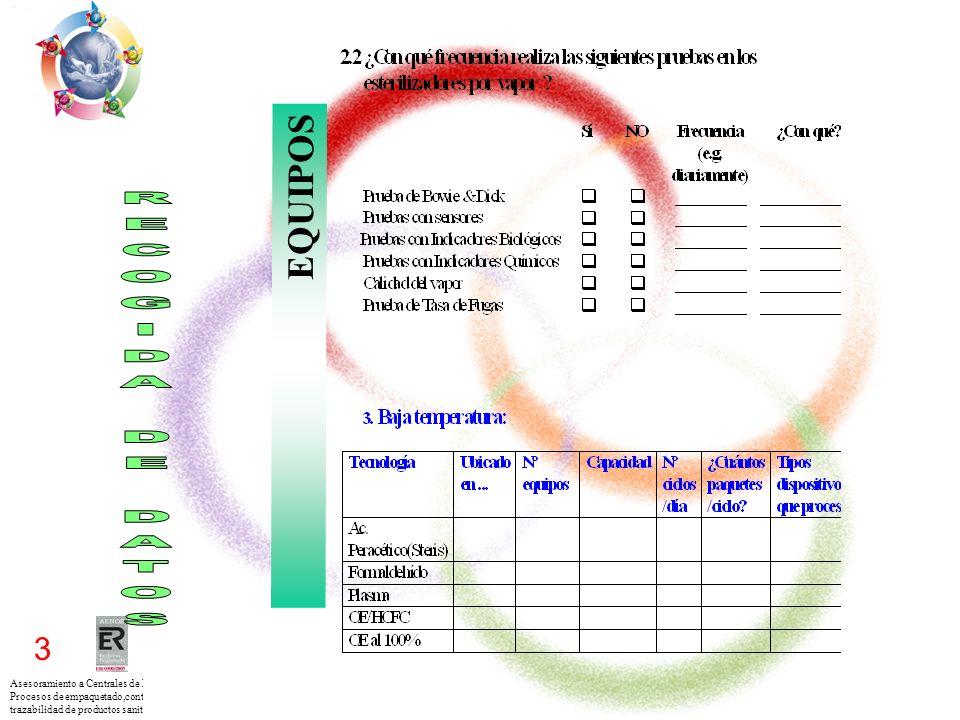 Asesoramiento a Centrales de Esterilización para los Procesos de empaquetado,control esterilización y trazabilidad de productos sanitarios 3 EQUIPOS