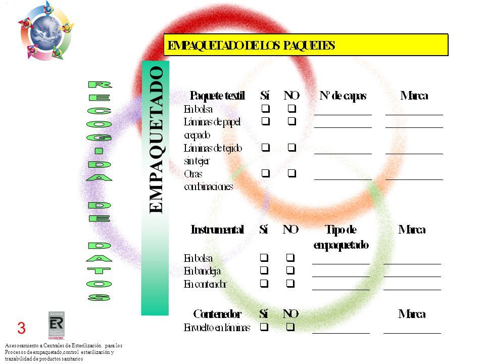 Asesoramiento a Centrales de Esterilización para los Procesos de empaquetado,control esterilización y trazabilidad de productos sanitarios 3 EMPAQUETA