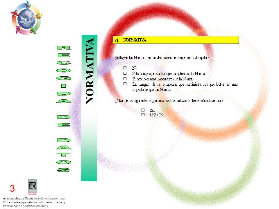 Asesoramiento a Centrales de Esterilización para los Procesos de empaquetado,control esterilización y trazabilidad de productos sanitarios 3 NORMATIVA