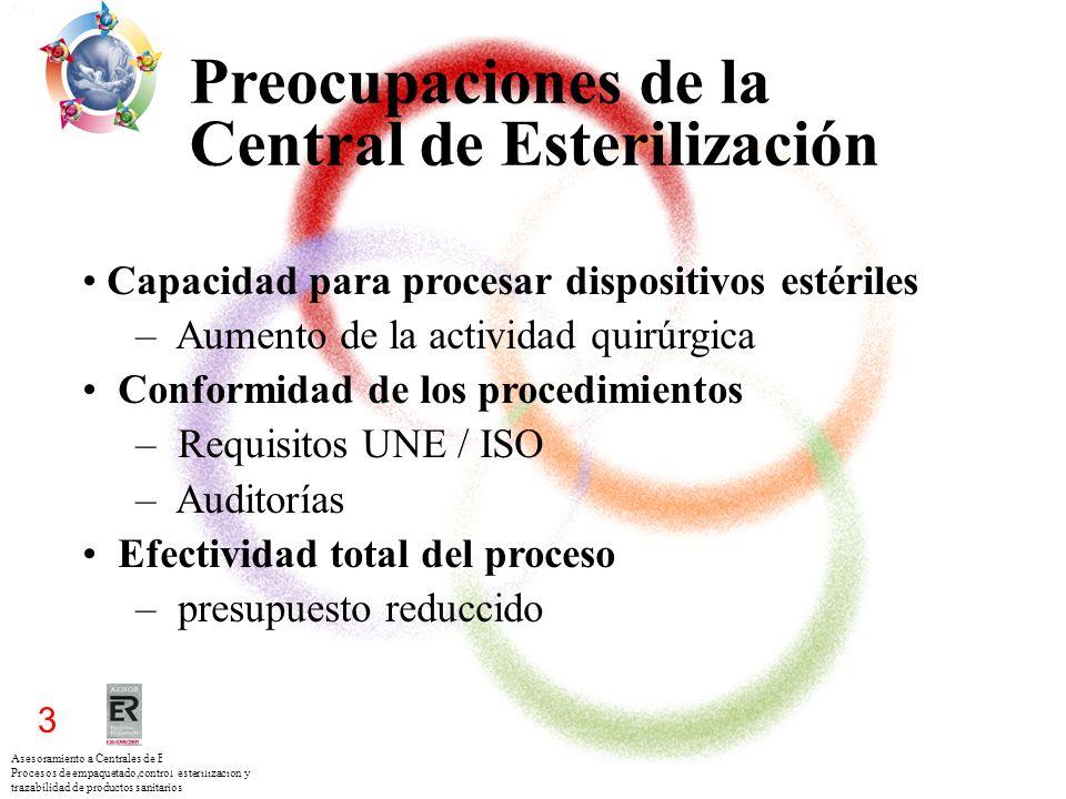 Asesoramiento a Centrales de Esterilización para los Procesos de empaquetado,control esterilización y trazabilidad de productos sanitarios 3 Capacidad