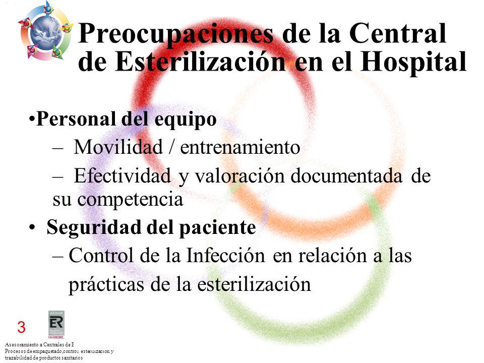 Asesoramiento a Centrales de Esterilización para los Procesos de empaquetado,control esterilización y trazabilidad de productos sanitarios 3 Personal