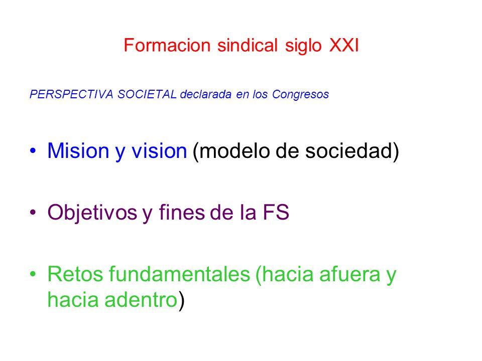 Formacion sindical siglo XXI PERSPECTIVA SOCIETAL declarada en los Congresos Mision y vision (modelo de sociedad) Objetivos y fines de la FS Retos fun