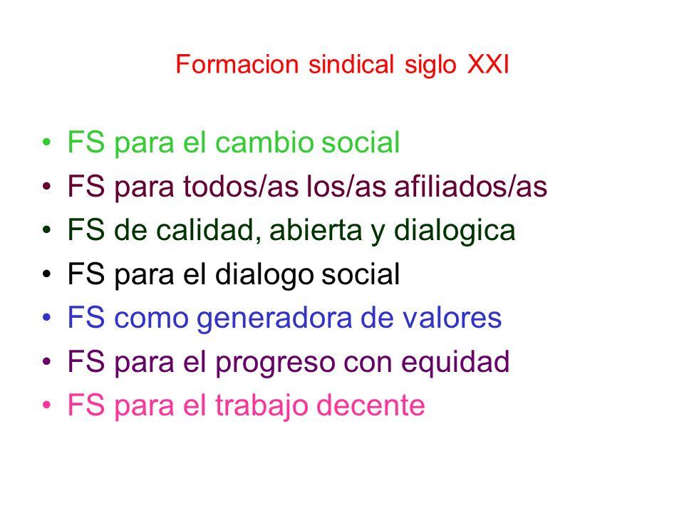 Formacion sindical siglo XXI FS para el cambio social FS para todos/as los/as afiliados/as FS de calidad, abierta y dialogica FS para el dialogo socia
