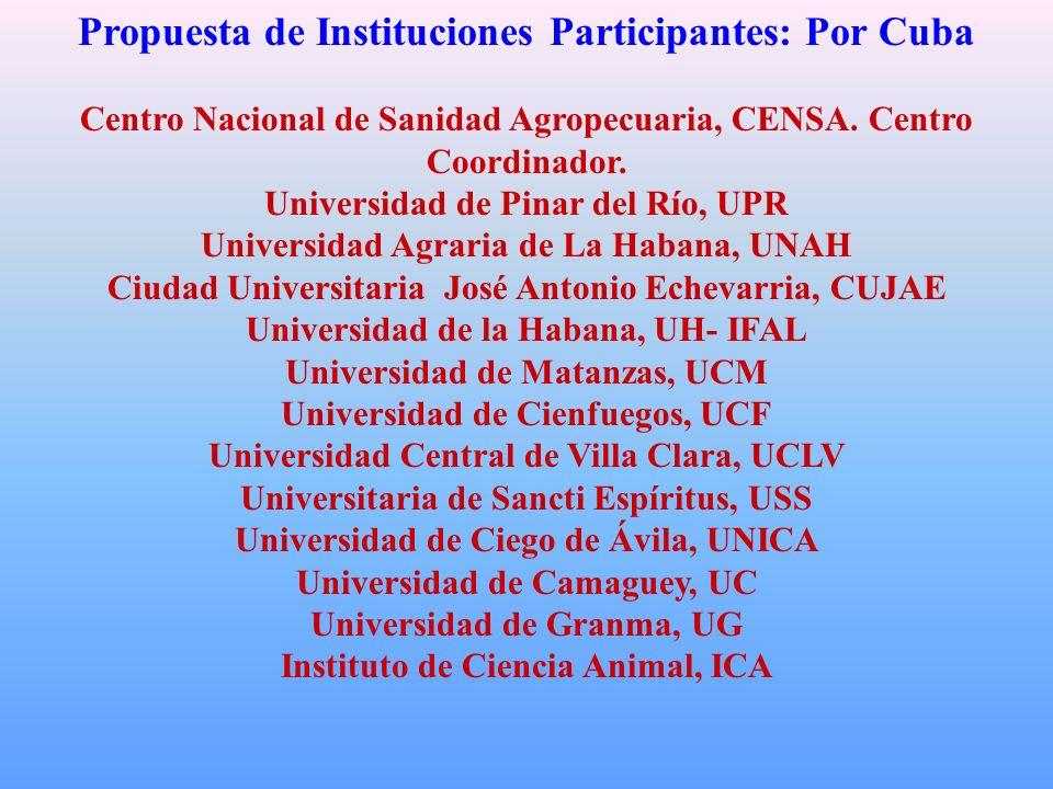 Propuesta de Instituciones Participantes: Por Cuba Centro Nacional de Sanidad Agropecuaria, CENSA. Centro Coordinador. Universidad de Pinar del Río, U