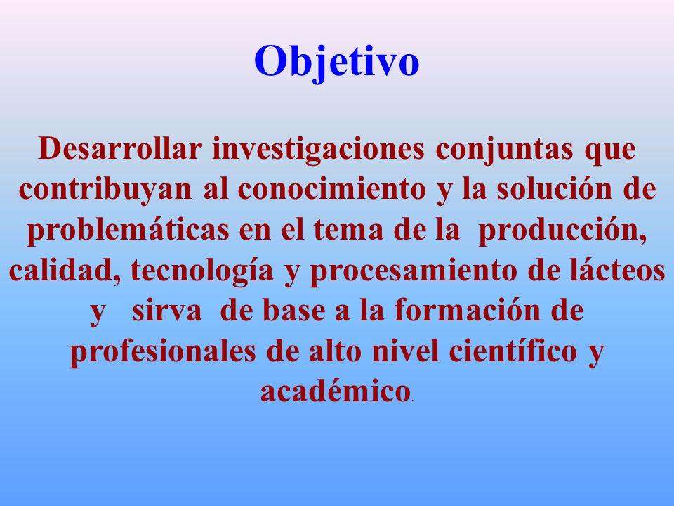 Objetivo Desarrollar investigaciones conjuntas que contribuyan al conocimiento y la solución de problemáticas en el tema de la producción, calidad, tecnología y procesamiento de lácteos y sirva de base a la formación de profesionales de alto nivel científico y académico.