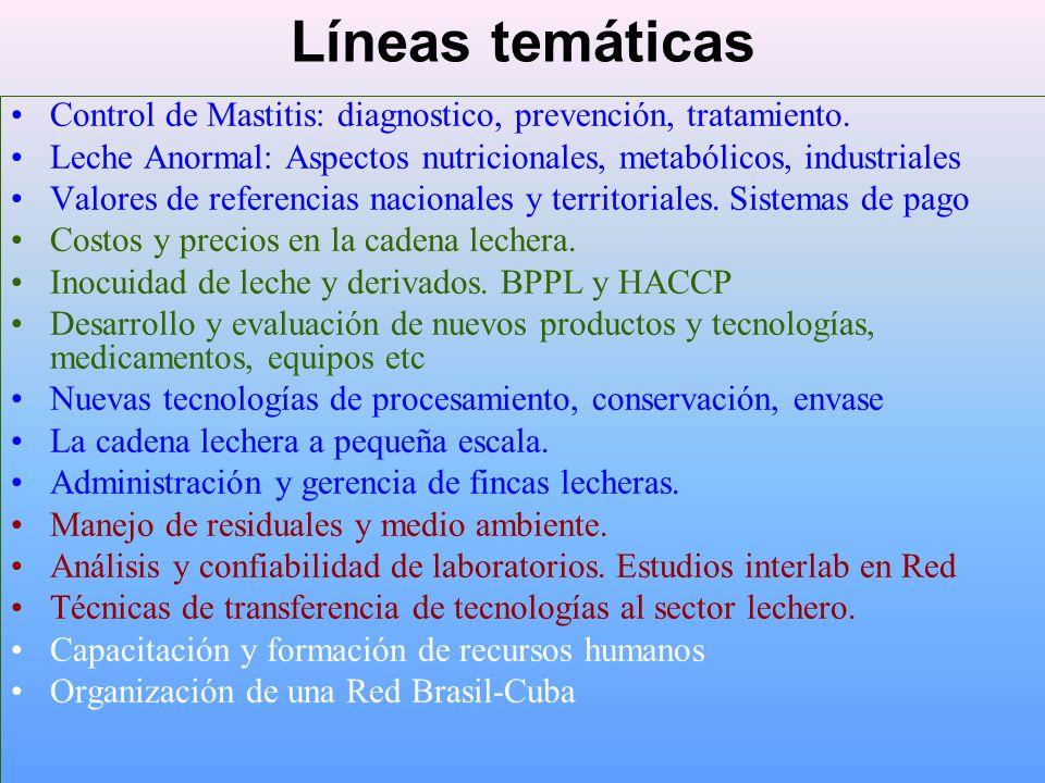 Líneas temáticas Control de Mastitis: diagnostico, prevención, tratamiento. Leche Anormal: Aspectos nutricionales, metabólicos, industriales Valores d