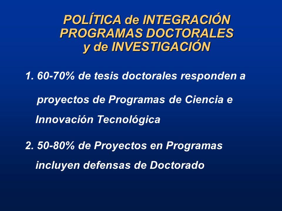 POLÍTICA de INTEGRACIÓN PROGRAMAS DOCTORALES y de INVESTIGACIÓN 1.