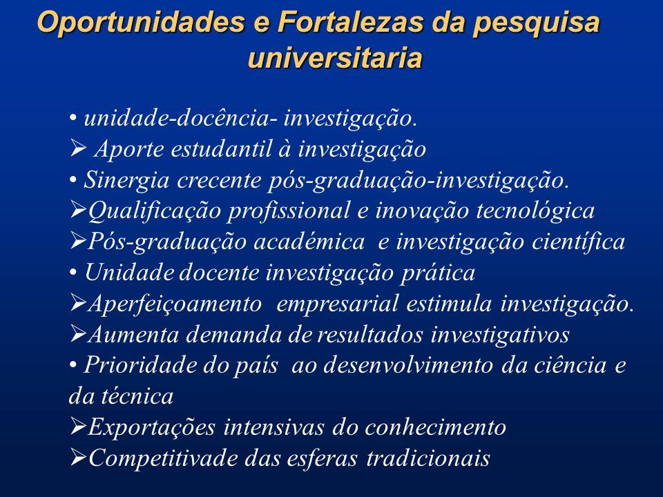 Oportunidades e Fortalezas da pesquisa universitaria unidade-docência- investigação.