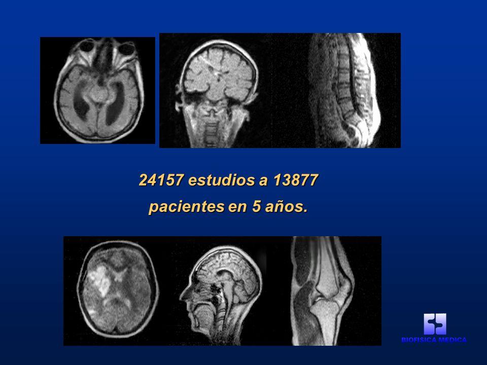24157 estudios a 13877 pacientes en 5 años.