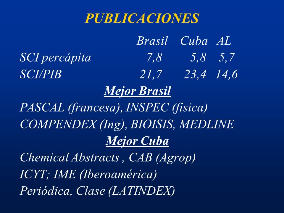 PUBLICACIONES Brasil Cuba AL SCI percápita 7,85,85,7 SCI/PIB 21,7 23,4 14,6 Mejor Brasil PASCAL (francesa), INSPEC (física) COMPENDEX (Ing), BIOISIS, MEDLINE Mejor Cuba Chemical Abstracts, CAB (Agrop) ICYT; IME (Iberoamérica) Periódica, Clase (LATINDEX)