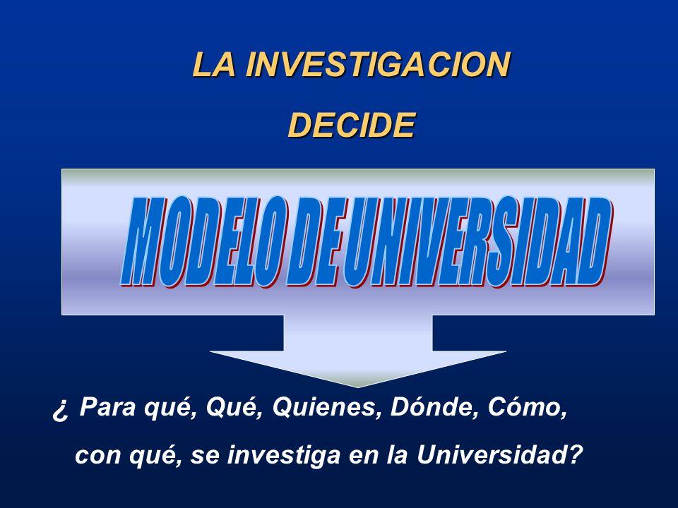 LA INVESTIGACION DECIDE ¿ Para qué, Qué, Quienes, Dónde, Cómo, con qué, se investiga en la Universidad