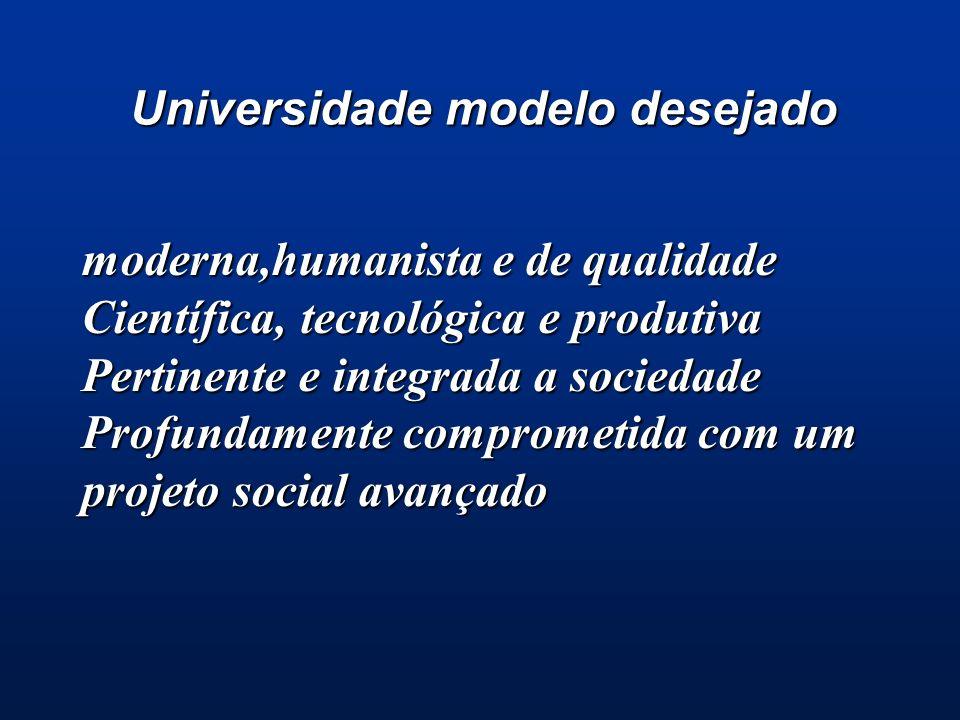 moderna,humanista e de qualidade Científica, tecnológica e produtiva Pertinente e integrada a sociedade Profundamente comprometida com um projeto social avançado Universidade modelo desejado