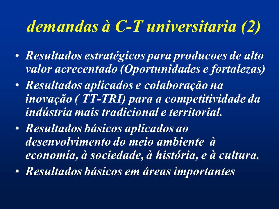 demandas à C-T universitaria (2) Resultados estratégicos para producoes de alto valor acrecentado (Oportunidades e fortalezas) Resultados aplicados e colaboração na inovação ( TT-TRI) para a competitividade da indústria mais tradicional e territorial.