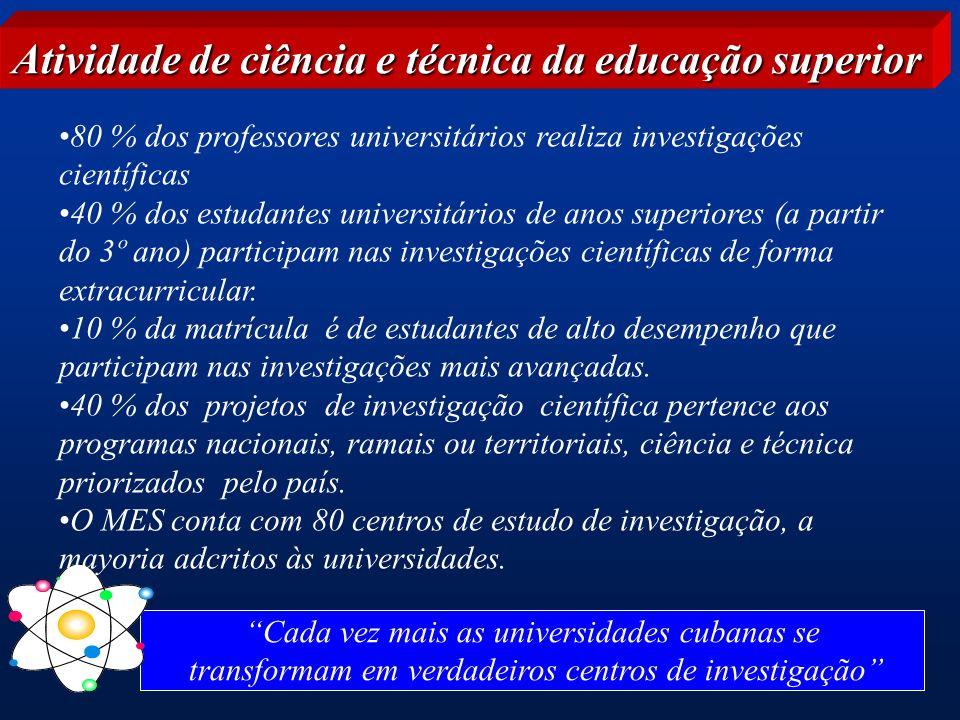 Cada vez mais as universidades cubanas se transformam em verdadeiros centros de investigação Atividade de ciência e técnica da educação superior 80 % dos professores universitários realiza investigações científicas 40 % dos estudantes universitários de anos superiores (a partir do 3º ano) participam nas investigações científicas de forma extracurricular.