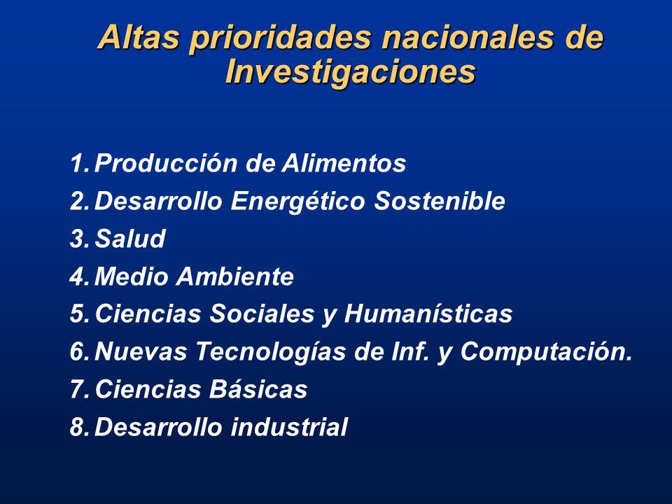Altas prioridades nacionales de Investigaciones 1.Producción de Alimentos 2.Desarrollo Energético Sostenible 3.Salud 4.Medio Ambiente 5.Ciencias Sociales y Humanísticas 6.Nuevas Tecnologías de Inf.
