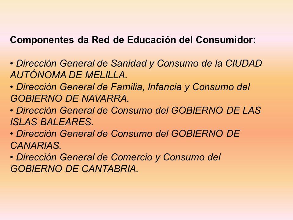 Componentes da Red de Educación del Consumidor: Dirección General de Sanidad y Consumo de la CIUDAD AUTÓNOMA DE MELILLA.