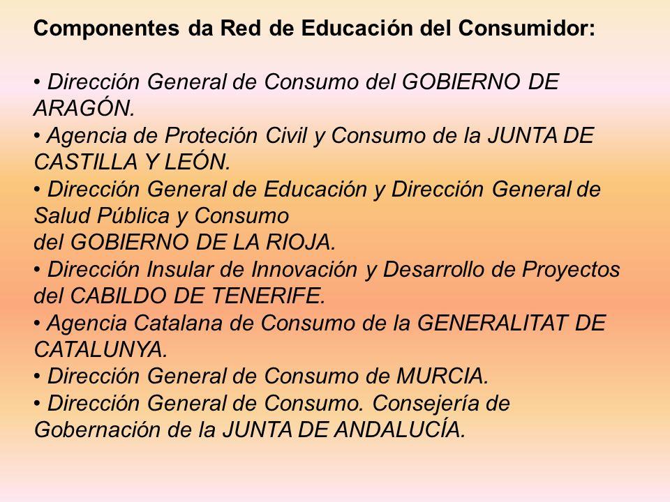 Componentes da Red de Educación del Consumidor: Dirección General de Consumo del GOBIERNO DE ARAGÓN.